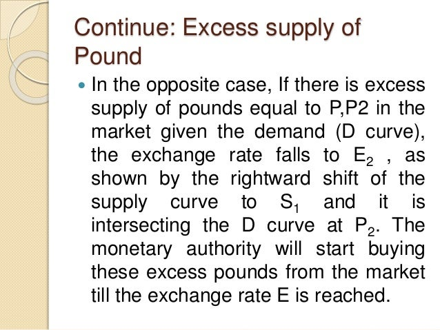 Continue: Excess supply of Pound  In the opposite case, If there is excess supply of pounds equal to P,P2 in the market g...