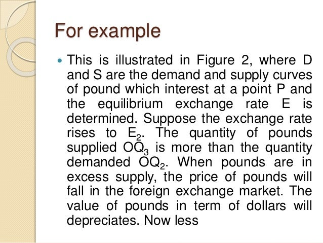 For example  This is illustrated in Figure 2, where D and S are the demand and supply curves of pound which interest at a...