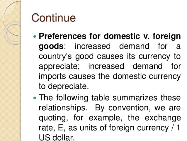 Continue  Preferences for domestic v. foreign goods: increased demand for a country's good causes its currency to appreci...