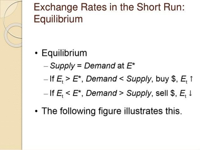 Exchange Rates in the Short Run: Equilibrium