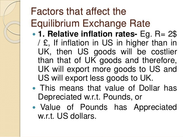Factors that affect the Equilibrium Exchange Rate  1. Relative inflation rates- Eg. R= 2$ / £, If inflation in US in high...