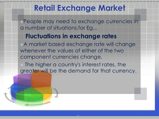 the features of the foreign exchange market Checklist description this checklist describes how the foreign exchange market works and the types of transactions conducted on it back to top definition the foreign exchange market.