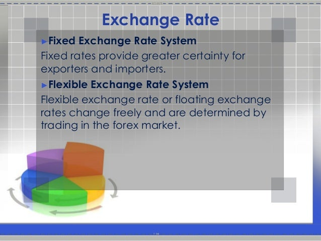 Market or exchange