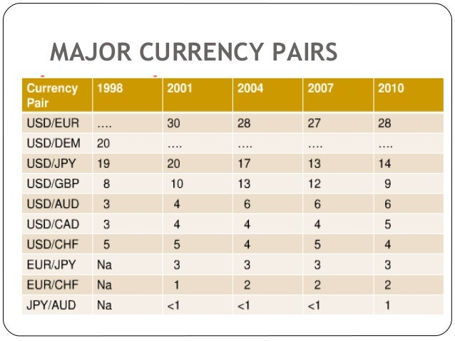 gold standard foreign exchange market Russia-china real gold standard means end of us dollar dominance published time: 9 dec the creation of a new gold standard by brics is also a step to end the us dollar's domination of the global economy gold market is estimated at the equivalent of 15 million tons of gold.