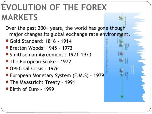 Forex 1973