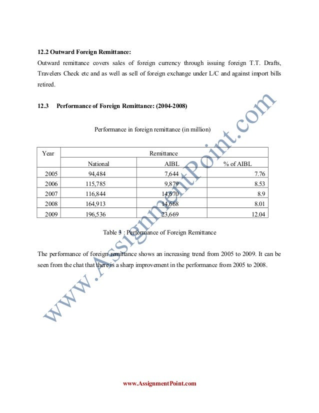 report of foreign exchange risk of a bank in bangladesh Internship report on foreign exchange islamic bank bangladesh ltd.