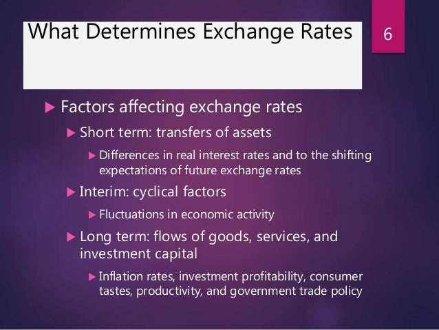 Bt invest bank and forex rates