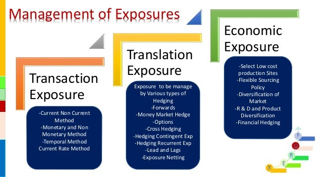 osg corporation hedging transaction exposure Cases on international business and finance in 9 osg corporation: hedging transaction exposure 133 hedge transaction exposure perfectly and intended to.