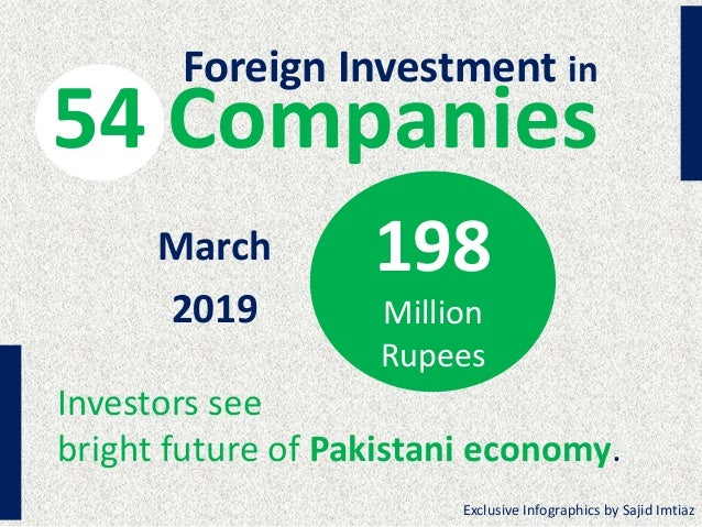54 Companies March 2019 Investors see bright future of Pakistani economy. Exclusive Infographics by Sajid Imtiaz 198 Milli...