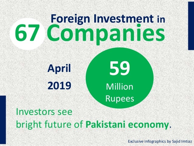 67 Companies April 2019 Investors see bright future of Pakistani economy. Exclusive Infographics by Sajid Imtiaz 59 Millio...