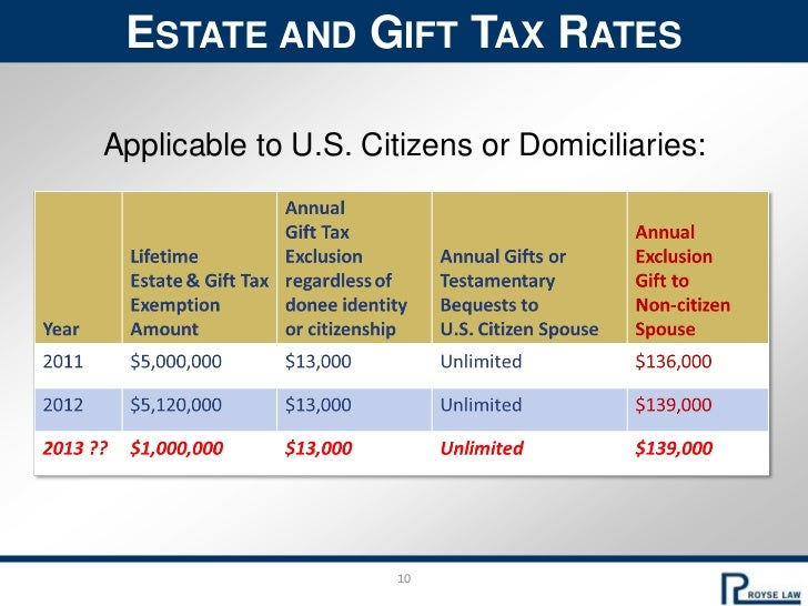 Foreign investment in U.S. real estate.