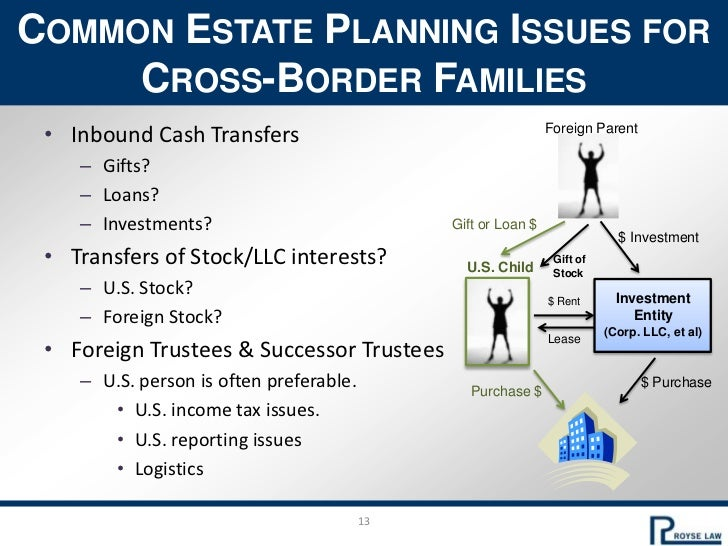 Foreign investment in us llc cetera investment services primevest