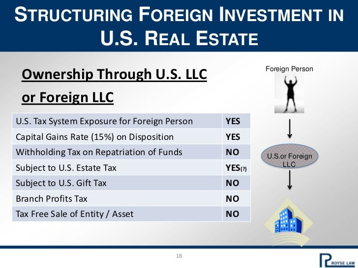 Foreign investment in us llc watani investment company s a k closed