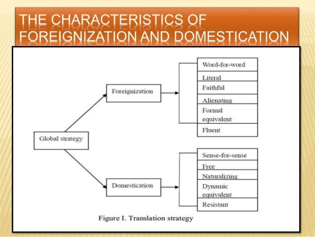 domestication and foreignization in translation Investigating domestication and foreignization strategies in translating sinbad  of the arabian nights safa elnaili department of modern.