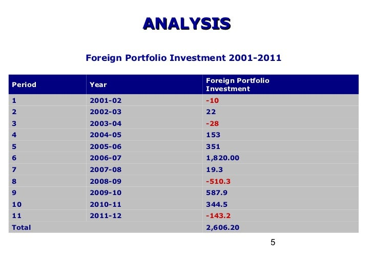 encouraging foreigners to invest in the Determinants of foreign direct investment in china: a sectoral analysis by owen c h ho economics program school of economics and commerce university of western australia 1 encouraging foreign investment in the mid 80s, which motivated and removed.