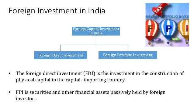 how to make investment portfolio in india