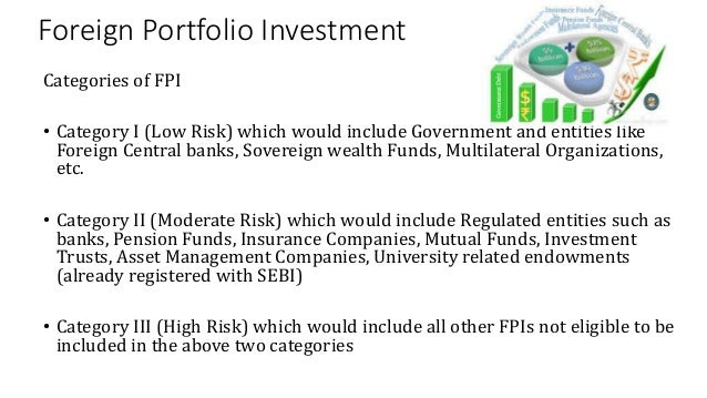 FOREIGN PORTFOLIO INVESTMENT PDF