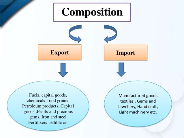 direction and compostion of indias foreign The authoritative compendium of statistics on merchandise exports and imports,  this publication analyses the growth, direction and commodity.