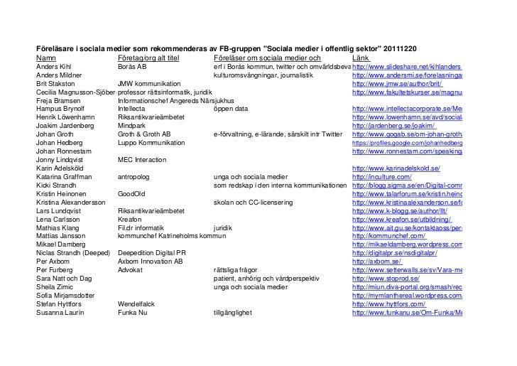 """Föreläsare i sociala medier som rekommenderas av FB-gruppen """"Sociala medier i offentlig sektor"""" 20111220Namn              ..."""
