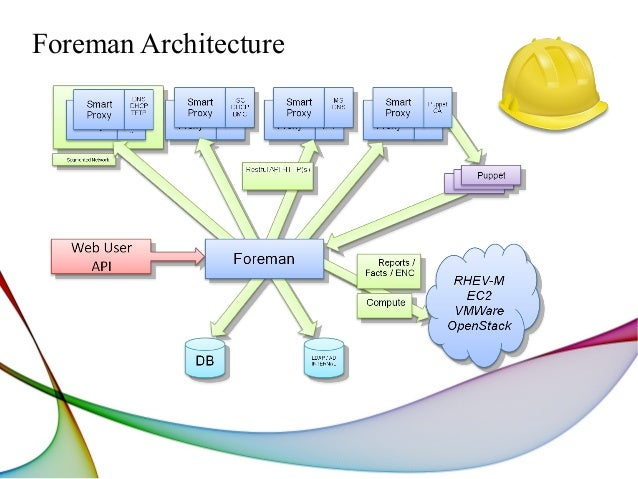 linux host orchestration with foreman puppet and gitlab