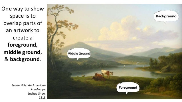Defining & Identifying Foreground, Middle Ground, & Background