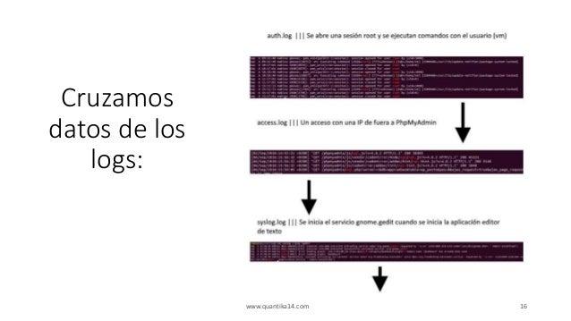 Cruzamos datos de los logs: 6/30/2019 www.quantika14.com 16