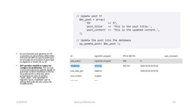 """¿Qué hace la función """"wp_update_post()""""? • Es una función que aparece en 37 ocasiones en 16 archivos diferentes del core d..."""