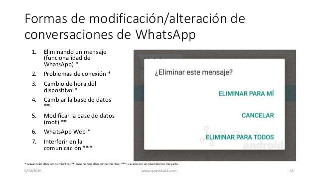 Formas de modificación/alteración de conversaciones de WhatsApp 1. Eliminando un mensaje (funcionalidad de WhatsApp) * 2. ...