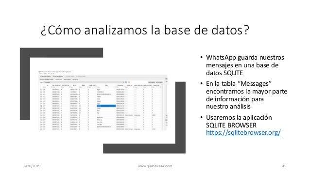 """¿Cómo analizamos la base de datos? • WhatsApp guarda nuestros mensajes en una base de datos SQLITE • En la tabla """"Messages..."""