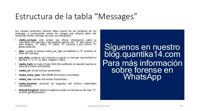 """Estructura de la tabla """"Messages"""" Los campos anteriores ofrecen datos acerca de los atributos de los mensajes, a continuac..."""