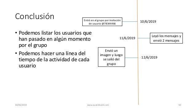 Conclusión • Podemos listar los usuarios que han pasado en algún momento por el grupo • Podemos hacer una línea del tiempo...