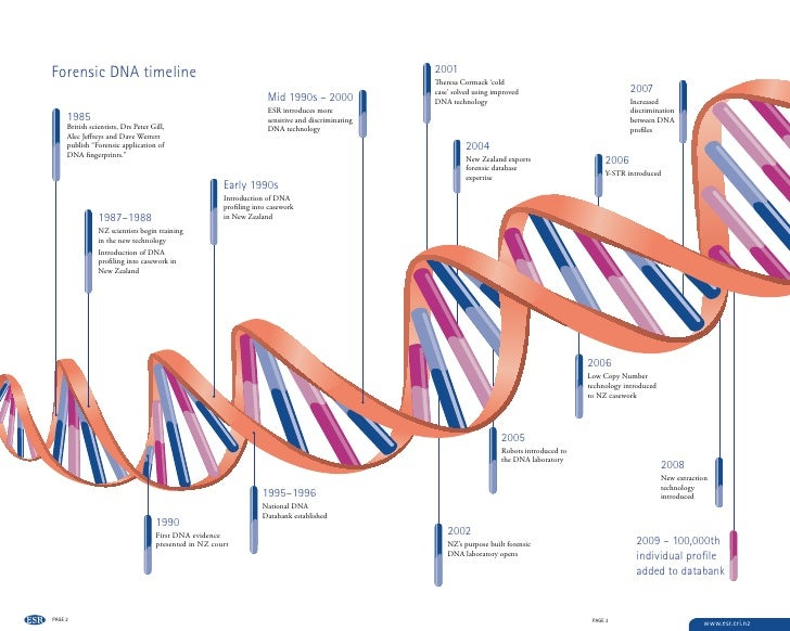 Forensic 20 Years Dna Book Web2