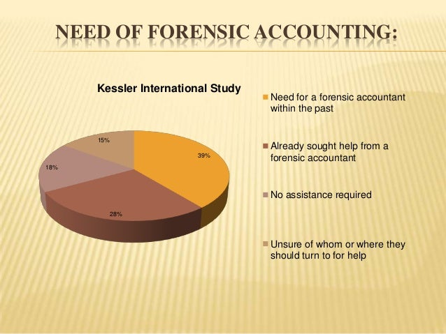 accounting the forensic accounting who fought International journal of business and social science vol 4 no 7 july 2013 281 forensic accounting and financial fraud in nigeria: an empirical approach.