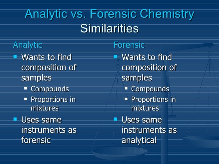 Forensic chemistry and toxicology ppt download.