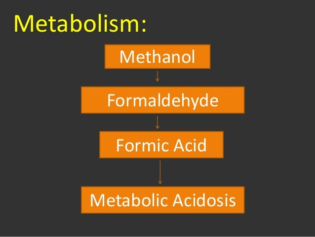 Forensic ppt methyl alcohol