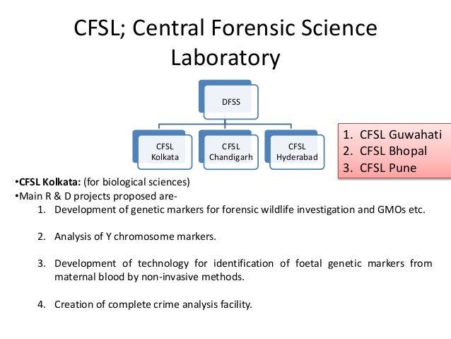 CFSL; Central Forensic Science Laboratory DFSS CFSL Kolkata CFSL Chandigarh CFSL Hyderabad •CFSL Kolkata: (for biological ...