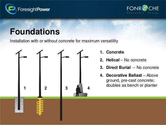 Foresightpower Solar Street Lighting