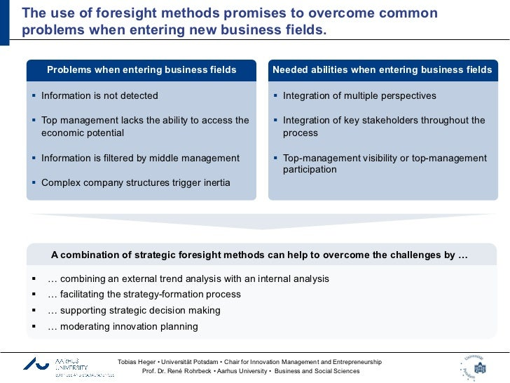 Strategic Foresight for Collaborative Exploration of New Business Fields Slide 2