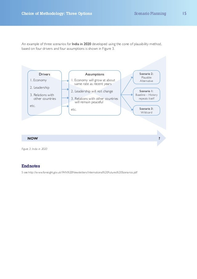 Choice of Methodology: Three Options                                                    Scenario Planning         15An exa...