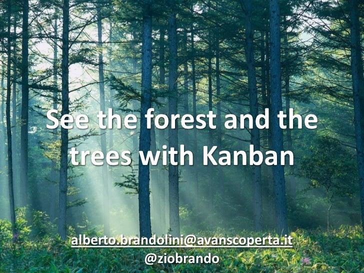 Seetheforestandthe  treeswithKanban  alberto.brandolini@avanscoperta.it             @ziobrando