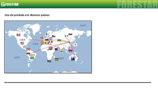 Uso do produto em diversos países: