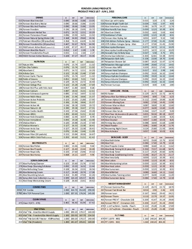 FOREVER LIVING PRODUCTS PRODUCT PRICE LIST ‐ JUN 1, 2015 CC SRP NDP WHOLESALE CC SRP NDP WHOLESALE 015 Forever Aloe Vera G...