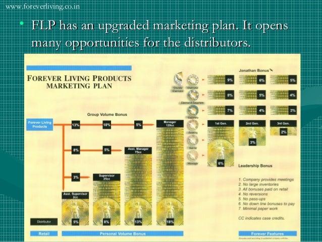 forever living compensation plan pdf