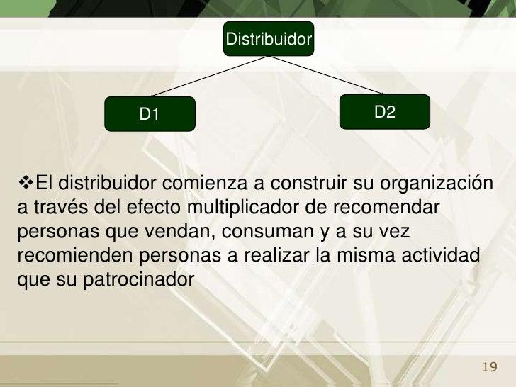 Los productos son excluidos de otras formas de mercadeo y ventas</li></li></ul><li>Mercadeo de Redes<br /><ul><li>Existe u...