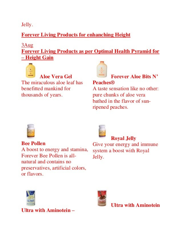 Natural Weight Gain Products