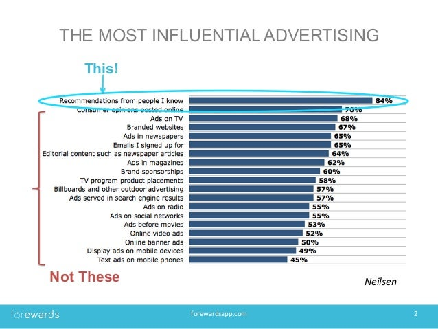 THE MOST INFLUENTIAL ADVERTISING forewardsapp.com   2   This! Not These Neilsen