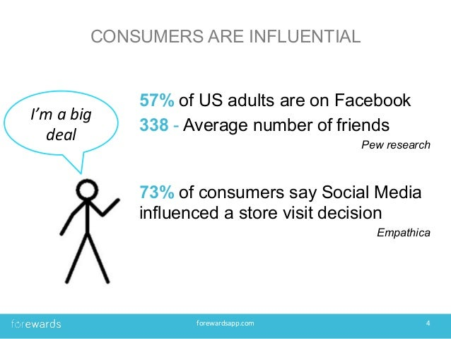 CONSUMERS ARE INFLUENTIAL 57% of US adults are on Facebook 338 - Average number of friends Pew research 73% of consumers s...