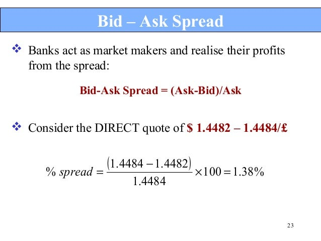 Bid ask spread forex