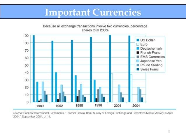 Forex interbank settlement