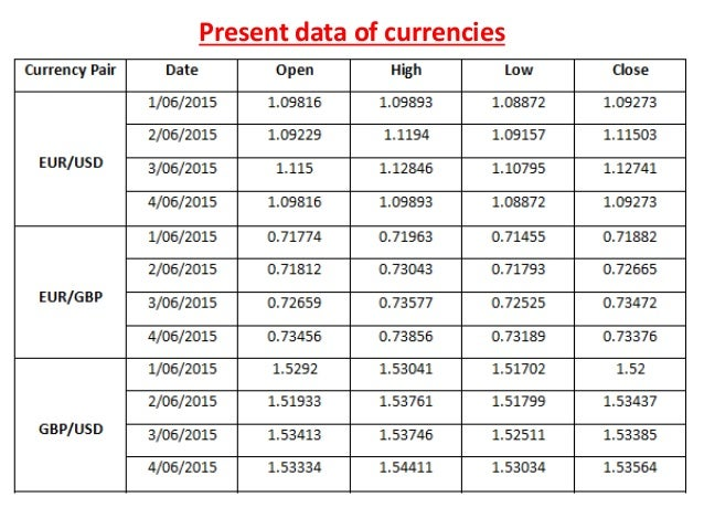 When does forex market reopen